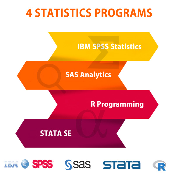 14 contrasting features of top 4 statistics programs