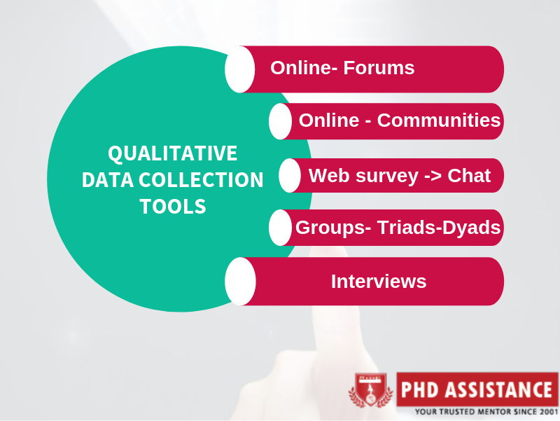 Qualitative Data collections