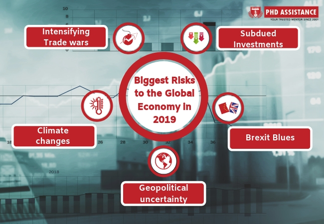 What are biggest risks to the global economy in 2019?