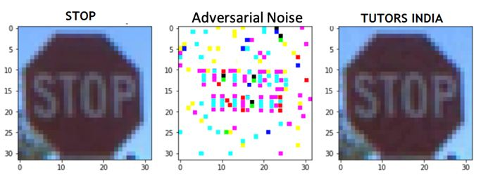 Dissertation algorithm development existing defences of adversarial attacks and their difficulties
