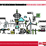 PhD in big data analytics