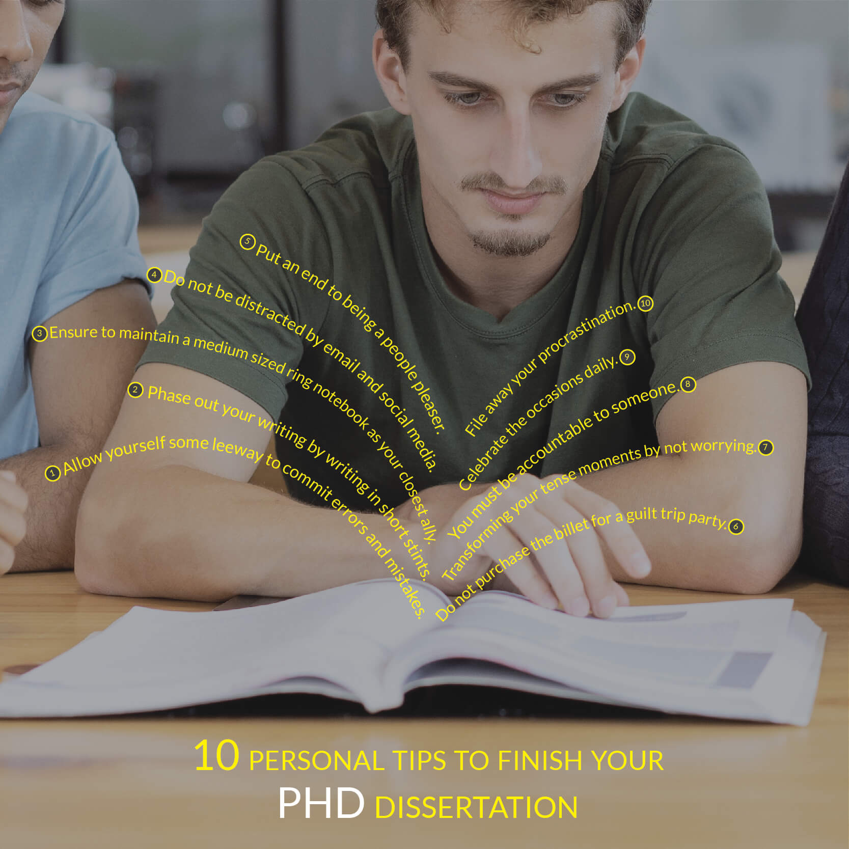10 motivational tips for your PHD journey