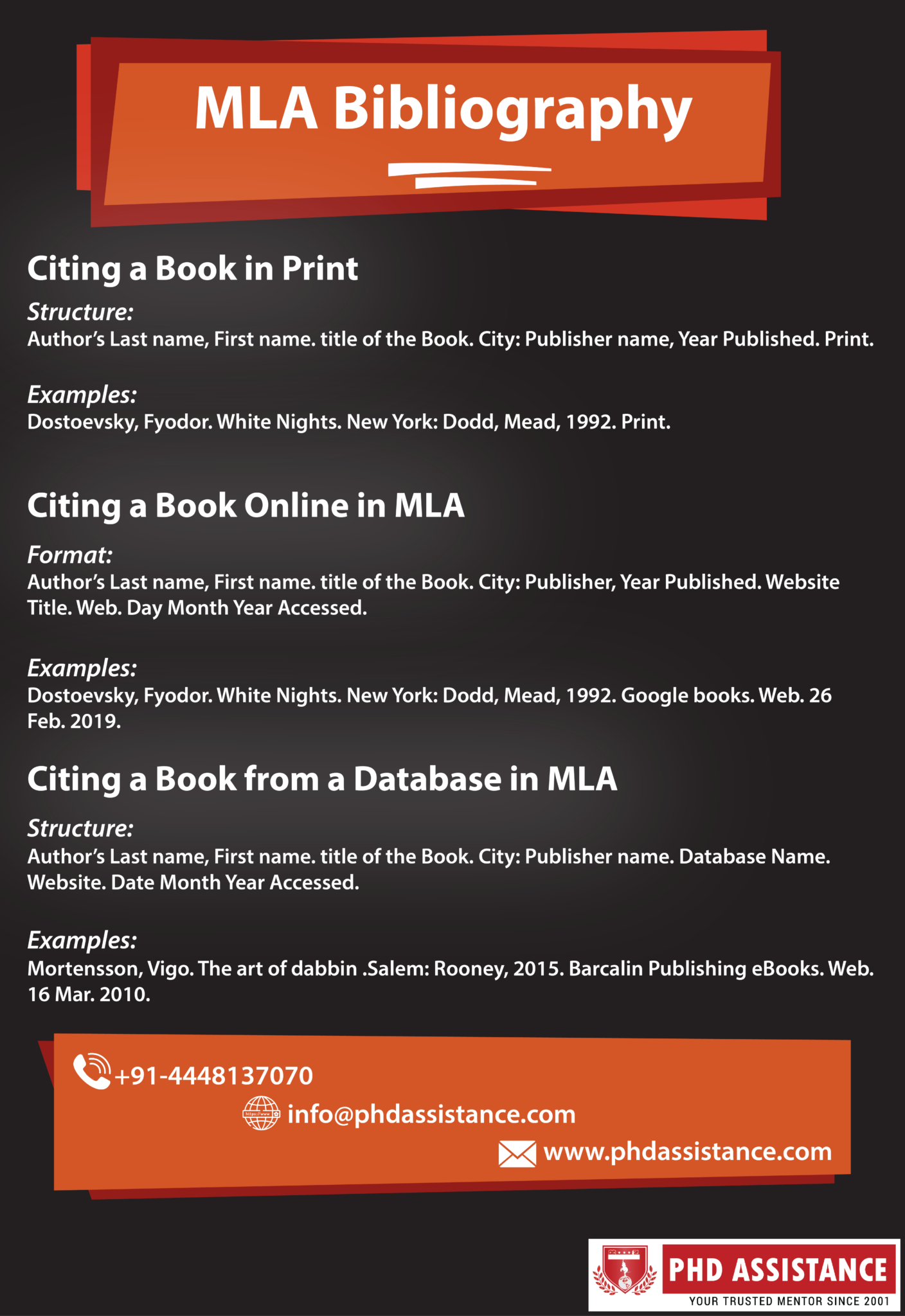 How to Write a Bibliography – PhD Assistance