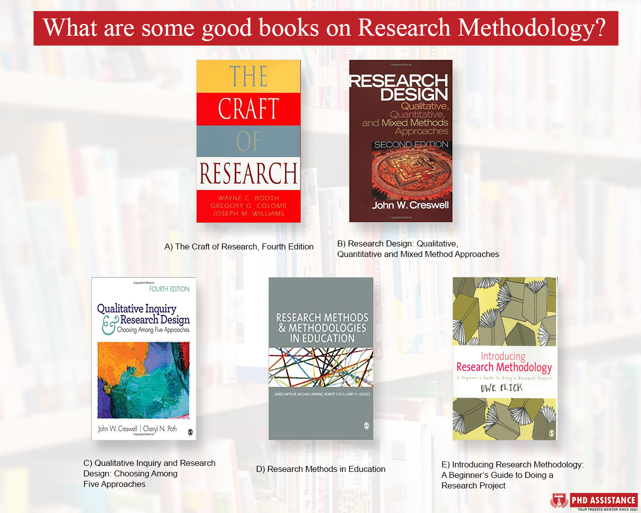 What Are Some Good Books On Research Methodology